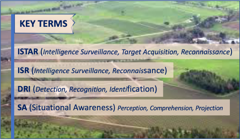 ISR terms