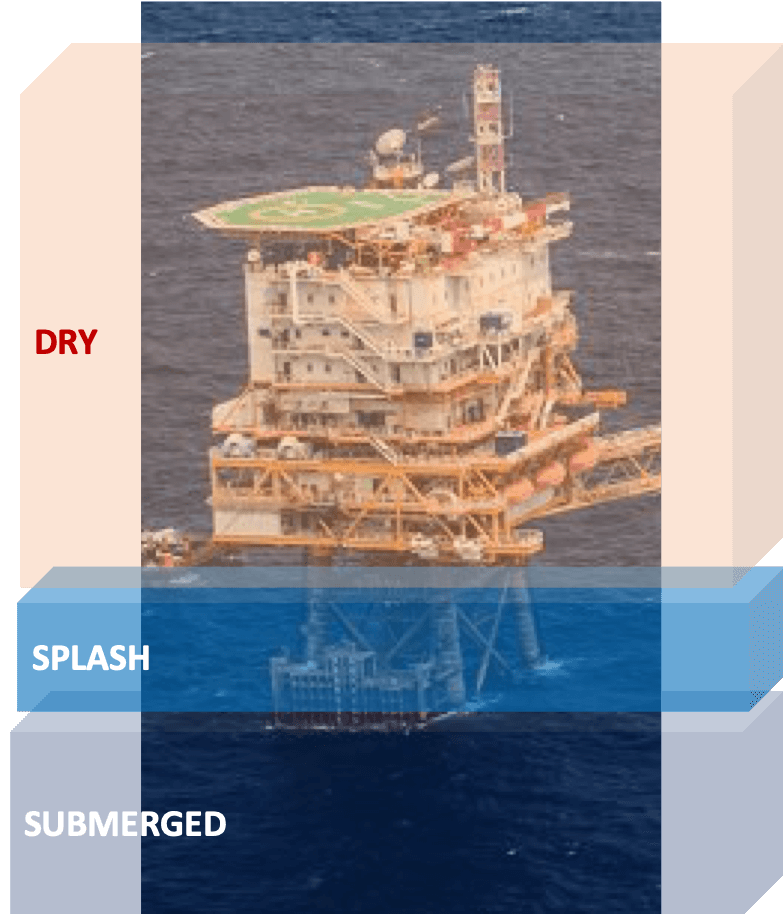 offshore oil rigs have different maintenance zones