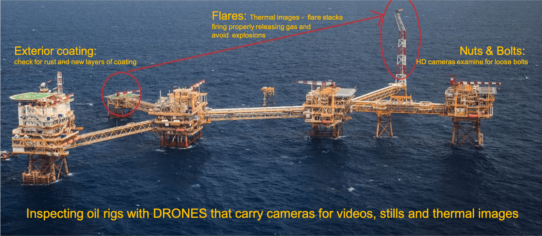 Offshore oilrig inspections with Drones (Main Areas)