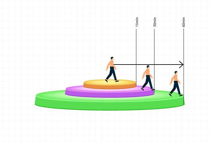 average walking speed